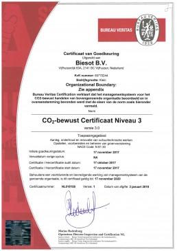 CO² Certificaat